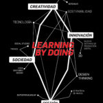 Infografia_learning by doing_CAST-01